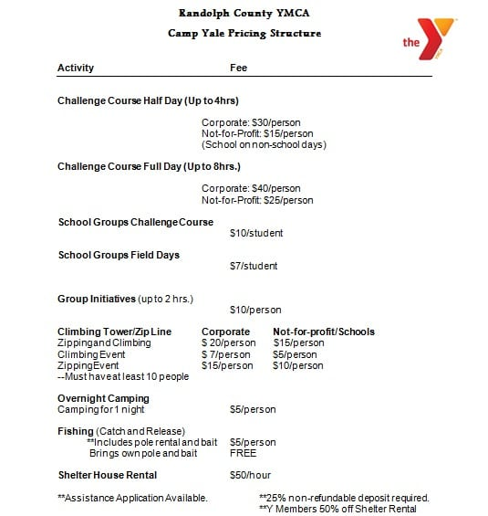 Frequently Asked Questions – Randolph County YMCA